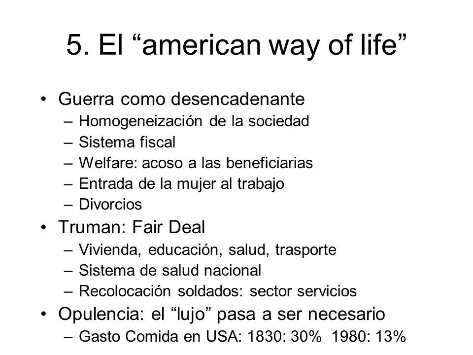 5. El american way of life Guerra como desencadenante –Homogeneización de la sociedad –Sistema fiscal –Welfare: acoso a las beneficiarias –Entrada de