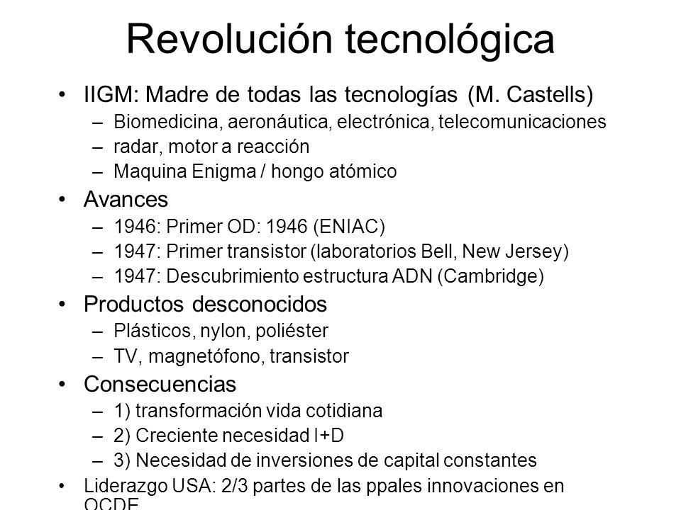 Revolución tecnológica IIGM: Madre de todas las tecnologías (M. Castells) –Biomedicina, aeronáutica, electrónica, telecomunicaciones –radar, motor a r