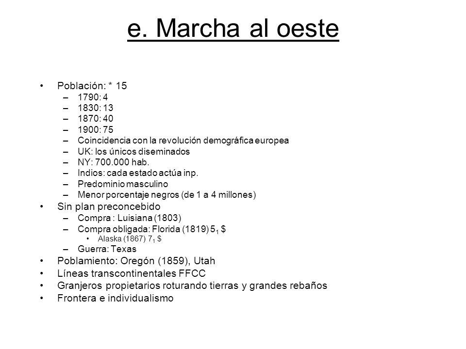 e. Marcha al oeste Población: * 15 –1790: 4 –1830: 13 –1870: 40 –1900: 75 –Coincidencia con la revolución demográfica europea –UK: los únicos disemina
