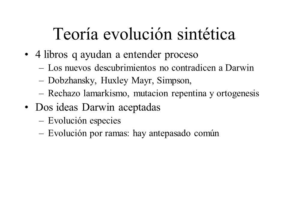 Desacuerdos con Darwin No tan aceptadas –Cambio gradual –Selección como motor de cambio Desacuerdos –Hay mutaciones, por lo que evolución es por grandes saltos Esto explica la diferencias entre especies –Ortogenesis: la dirección proceso evolutivo esta predeterminada Se evoluciona hacia un destino final preconcebido –Lamarkismo.