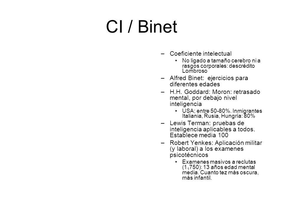 CI / Binet –Coeficiente intelectual No ligado a tamaño cerebro ni a rasgos corporales: descrédito Lombroso –Alfred Binet: ejercicios para diferentes e