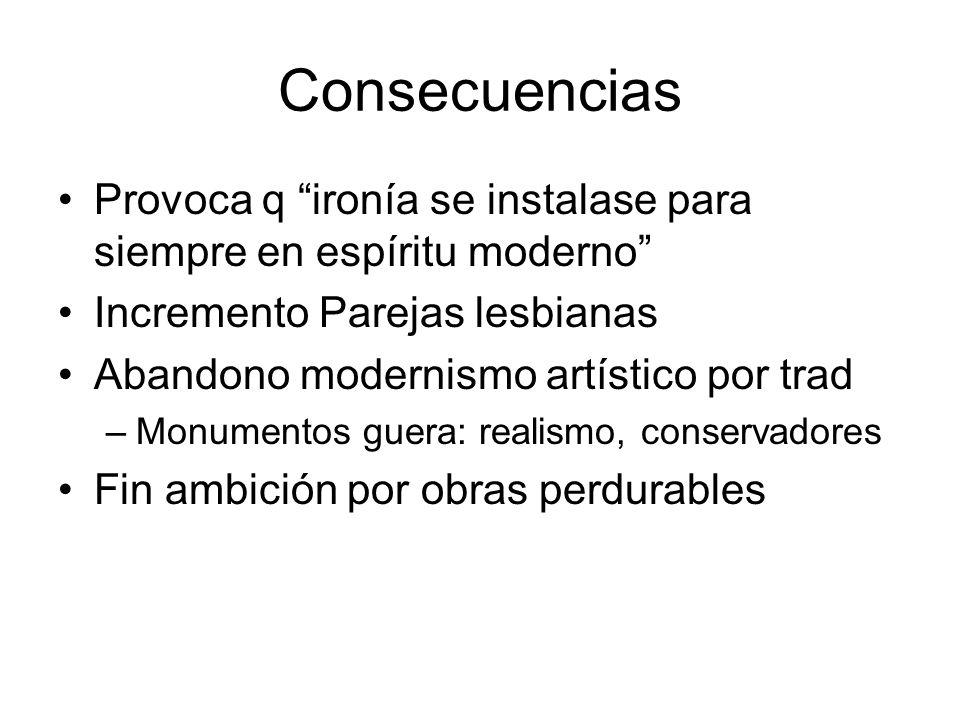 Consecuencias Provoca q ironía se instalase para siempre en espíritu moderno Incremento Parejas lesbianas Abandono modernismo artístico por trad –Monu