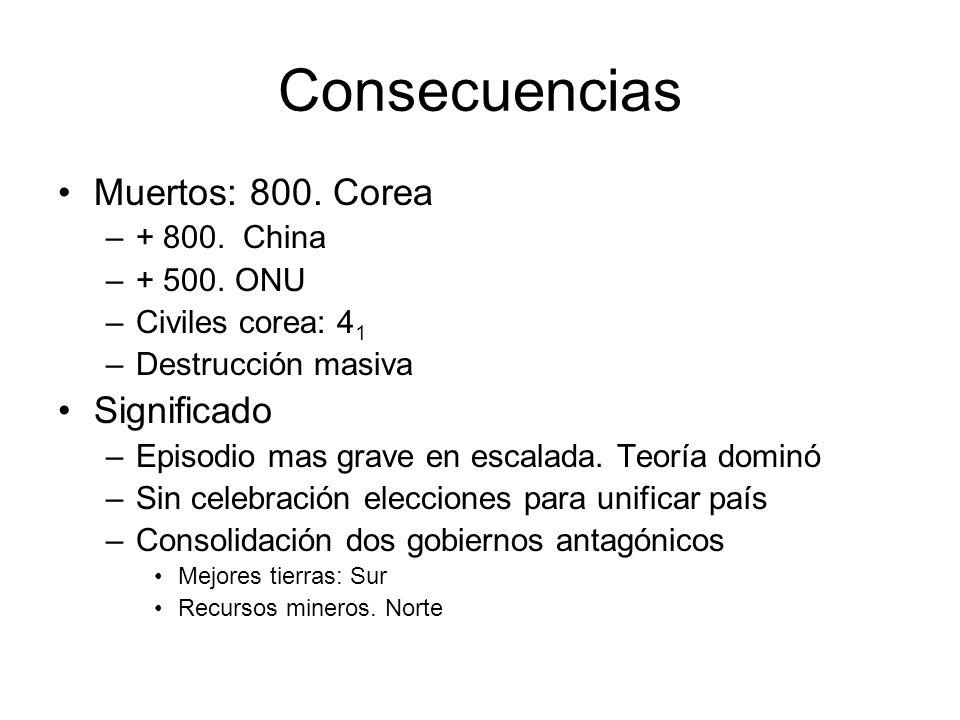 Consecuencias Muertos: 800. Corea –+ 800. China –+ 500. ONU –Civiles corea: 4 1 –Destrucción masiva Significado –Episodio mas grave en escalada. Teorí