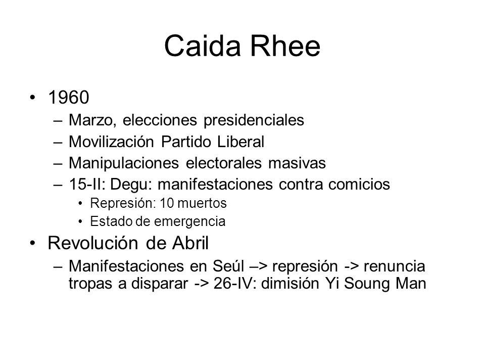 Caida Rhee 1960 –Marzo, elecciones presidenciales –Movilización Partido Liberal –Manipulaciones electorales masivas –15-II: Degu: manifestaciones cont