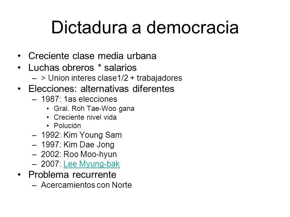 Dictadura a democracia Creciente clase media urbana Luchas obreros * salarios –> Union interes clase1/2 + trabajadores Elecciones: alternativas difere