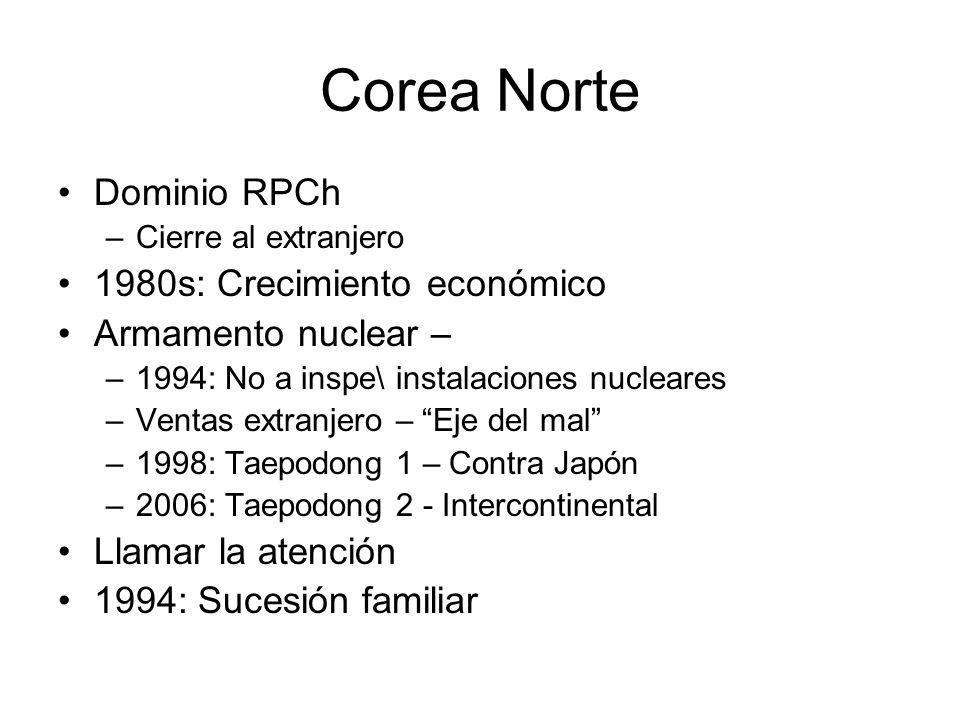 Corea Norte Dominio RPCh –Cierre al extranjero 1980s: Crecimiento económico Armamento nuclear – –1994: No a inspe\ instalaciones nucleares –Ventas ext