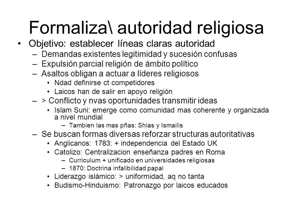 Formaliza\ autoridad religiosa Objetivo: establecer líneas claras autoridad –Demandas existentes legitimidad y sucesión confusas –Expulsión parcial re