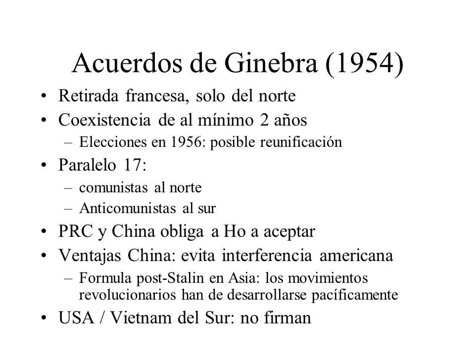 Acuerdos de Ginebra (1954) Retirada francesa, solo del norte Coexistencia de al mínimo 2 años –Elecciones en 1956: posible reunificación Paralelo 17: