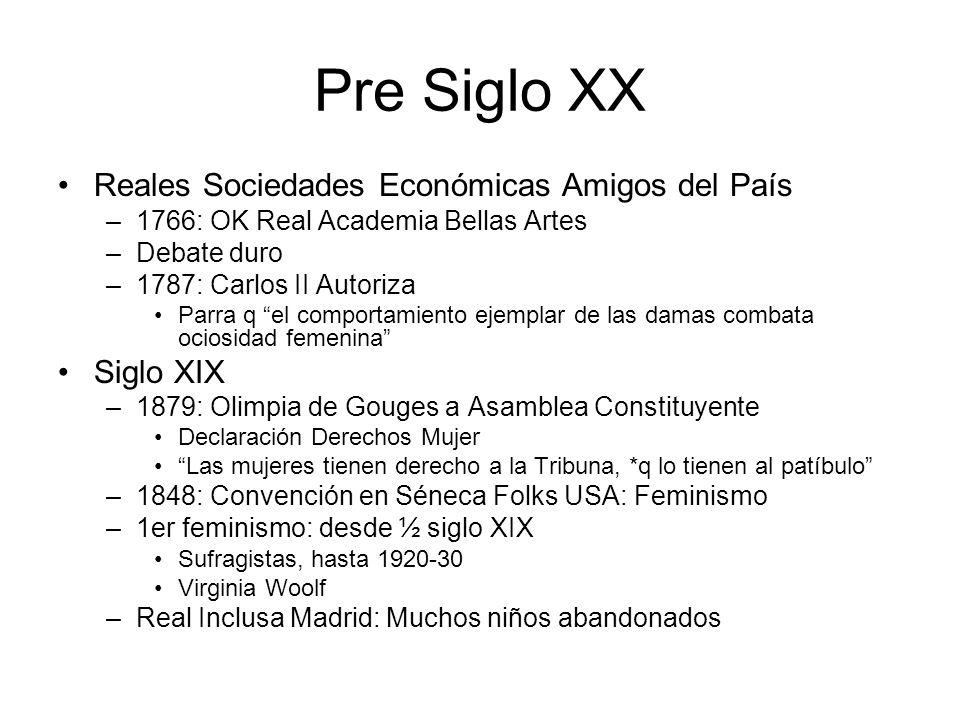 Pre Siglo XX Reales Sociedades Económicas Amigos del País –1766: OK Real Academia Bellas Artes –Debate duro –1787: Carlos II Autoriza Parra q el compo