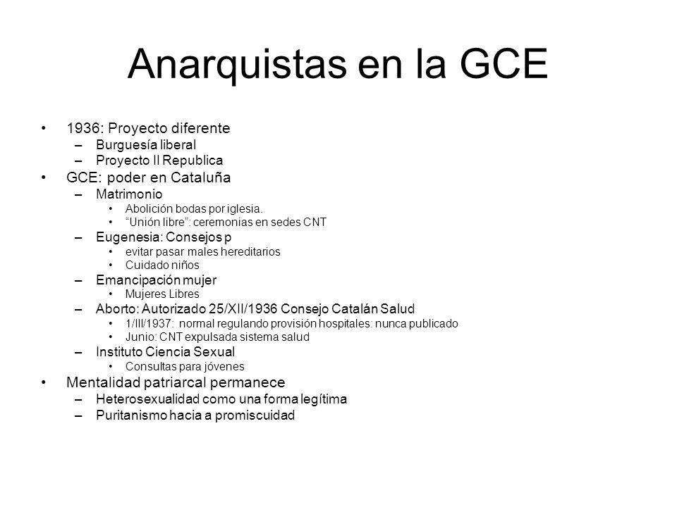 Anarquistas en la GCE 1936: Proyecto diferente –Burguesía liberal –Proyecto II Republica GCE: poder en Cataluña –Matrimonio Abolición bodas por iglesi