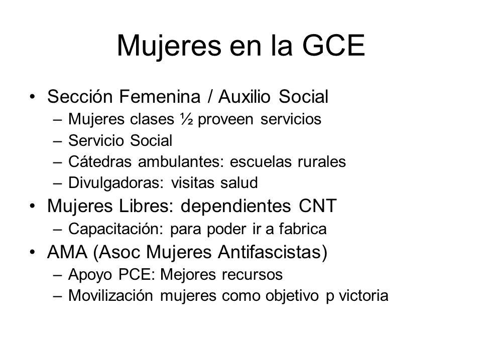 Mujeres en la GCE Sección Femenina / Auxilio Social –Mujeres clases ½ proveen servicios –Servicio Social –Cátedras ambulantes: escuelas rurales –Divul