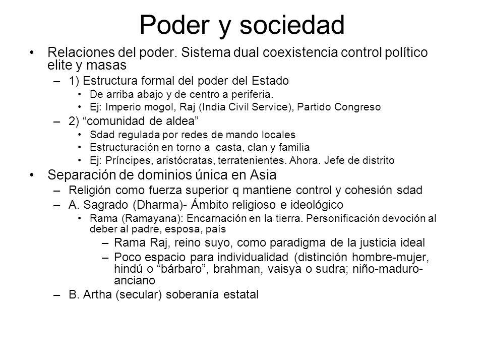 Filosofía política Mezcla de ideología política (Arthashastra) y social (Código de Manu) Sin separación religión vs.