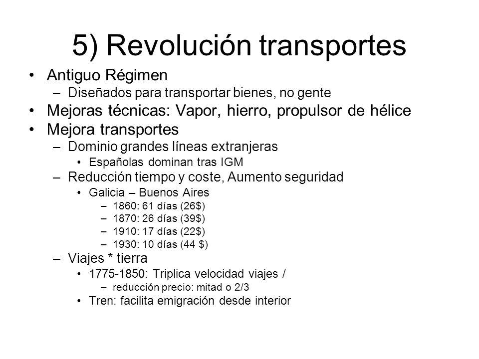 5) Revolución transportes Antiguo Régimen –Diseñados para transportar bienes, no gente Mejoras técnicas: Vapor, hierro, propulsor de hélice Mejora transportes –Dominio grandes líneas extranjeras Españolas dominan tras IGM –Reducción tiempo y coste, Aumento seguridad Galicia – Buenos Aires –1860: 61 días (26$) –1870: 26 días (39$) –1910: 17 días (22$) –1930: 10 días (44 $) –Viajes * tierra 1775-1850: Triplica velocidad viajes / –reducción precio: mitad o 2/3 Tren: facilita emigración desde interior