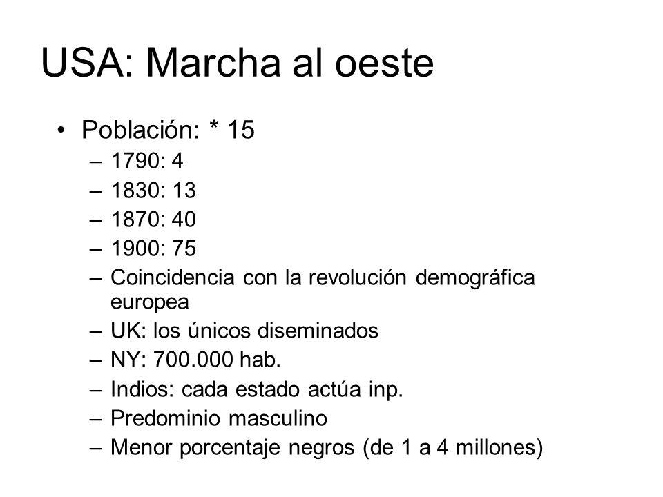 USA: Marcha al oeste Población: * 15 –1790: 4 –1830: 13 –1870: 40 –1900: 75 –Coincidencia con la revolución demográfica europea –UK: los únicos diseminados –NY: 700.000 hab.