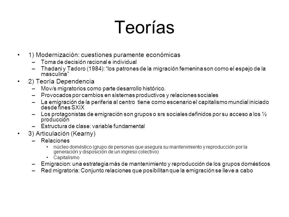 Teorías 1) Modernización: cuestiones puramente económicas –Toma de decisión racional e individual –Thadani y Tadoro (1984): los patrones de la migración femenina son como el espejo de la masculina 2) Teoría Dependencia –Mov/s migratorios como parte desarrollo histórico.
