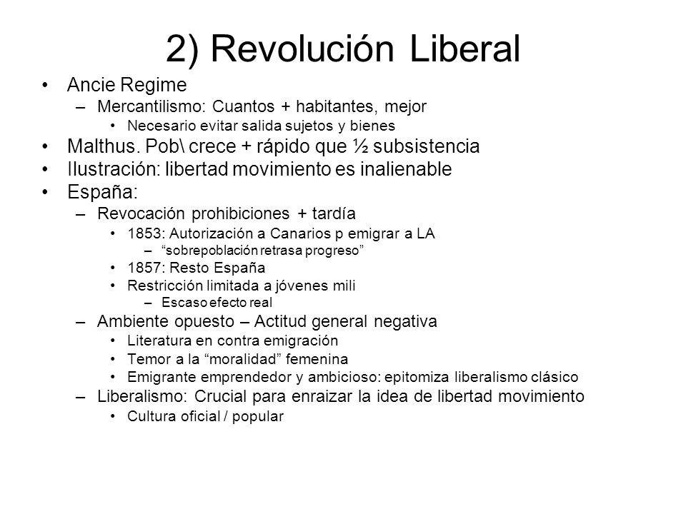 2) Revolución Liberal Ancie Regime –Mercantilismo: Cuantos + habitantes, mejor Necesario evitar salida sujetos y bienes Malthus.