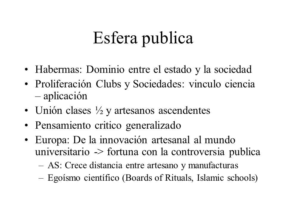 Esfera publica Habermas: Dominio entre el estado y la sociedad Proliferación Clubs y Sociedades: vinculo ciencia – aplicación Unión clases ½ y artesan