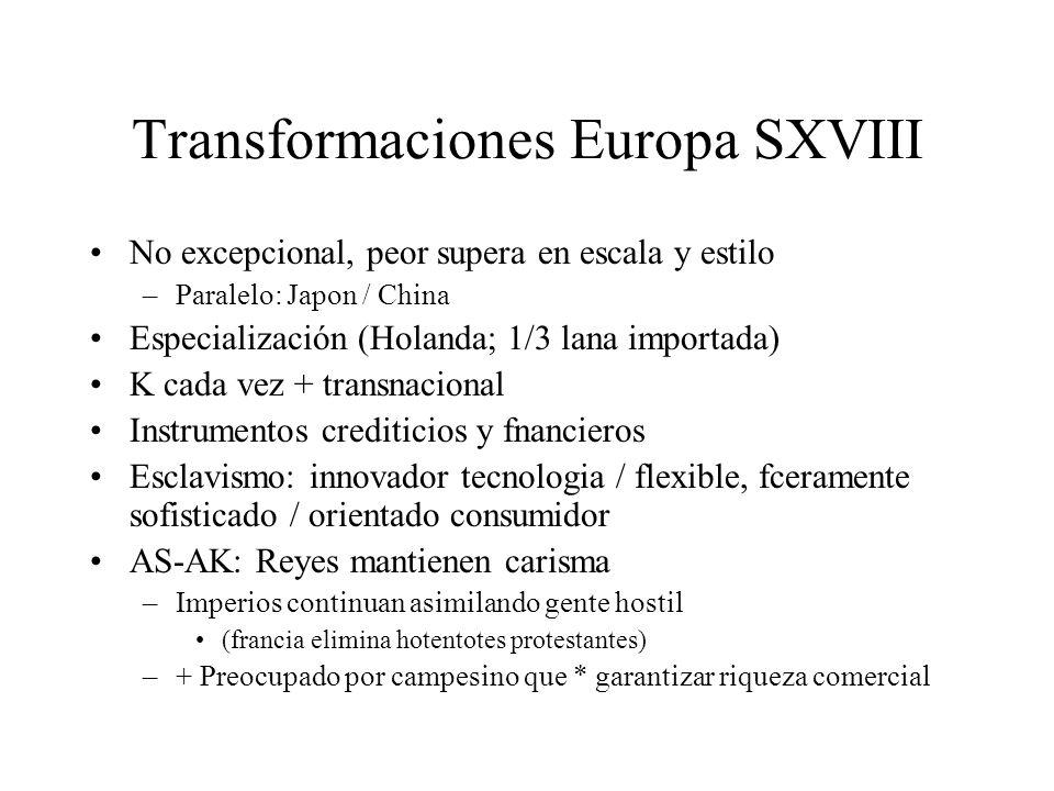 Transformaciones Europa SXVIII No excepcional, peor supera en escala y estilo –Paralelo: Japon / China Especialización (Holanda; 1/3 lana importada) K