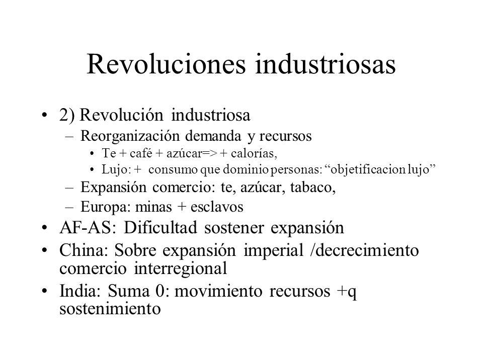 Revoluciones industriosas 2) Revolución industriosa –Reorganización demanda y recursos Te + café + azúcar=> + calorías, Lujo: + consumo que dominio pe