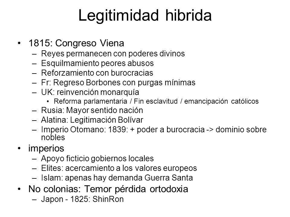 Legitimidad hibrida 1815: Congreso Viena –Reyes permanecen con poderes divinos –Esquilmamiento peores abusos –Reforzamiento con burocracias –Fr: Regre