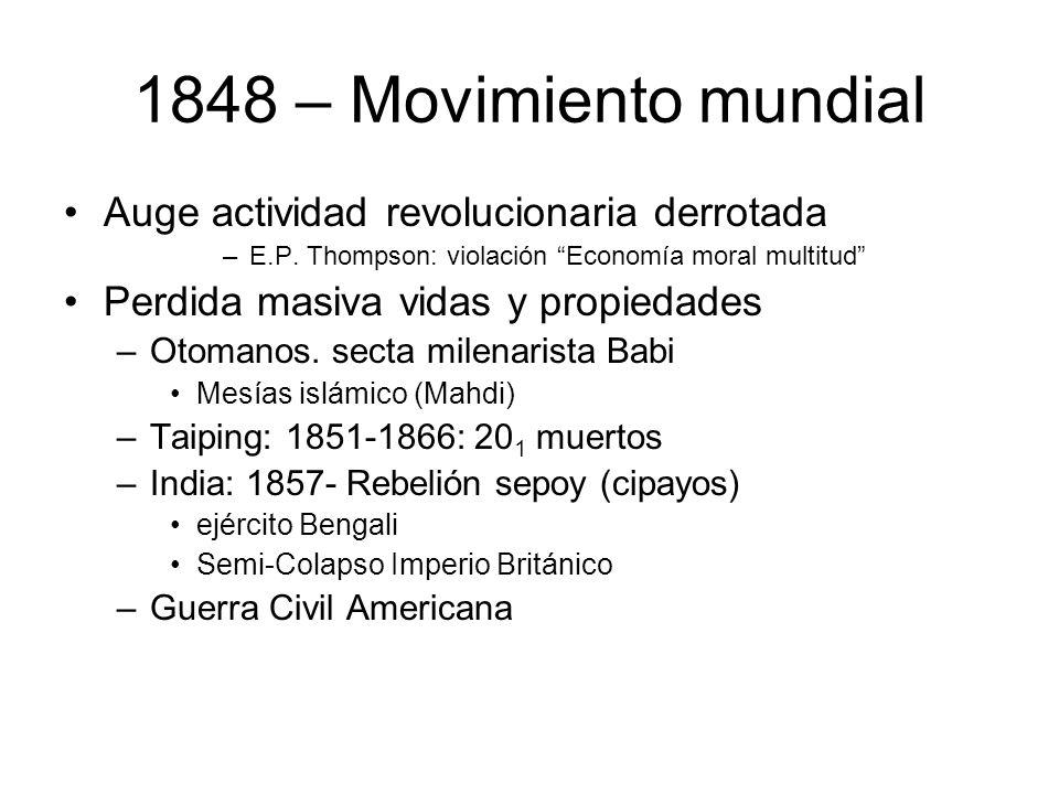 1848 – Movimiento mundial Auge actividad revolucionaria derrotada –E.P. Thompson: violación Economía moral multitud Perdida masiva vidas y propiedades