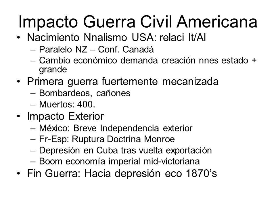 Impacto Guerra Civil Americana Nacimiento Nnalismo USA: relaci It/Al –Paralelo NZ – Conf. Canadá –Cambio económico demanda creación nnes estado + gran