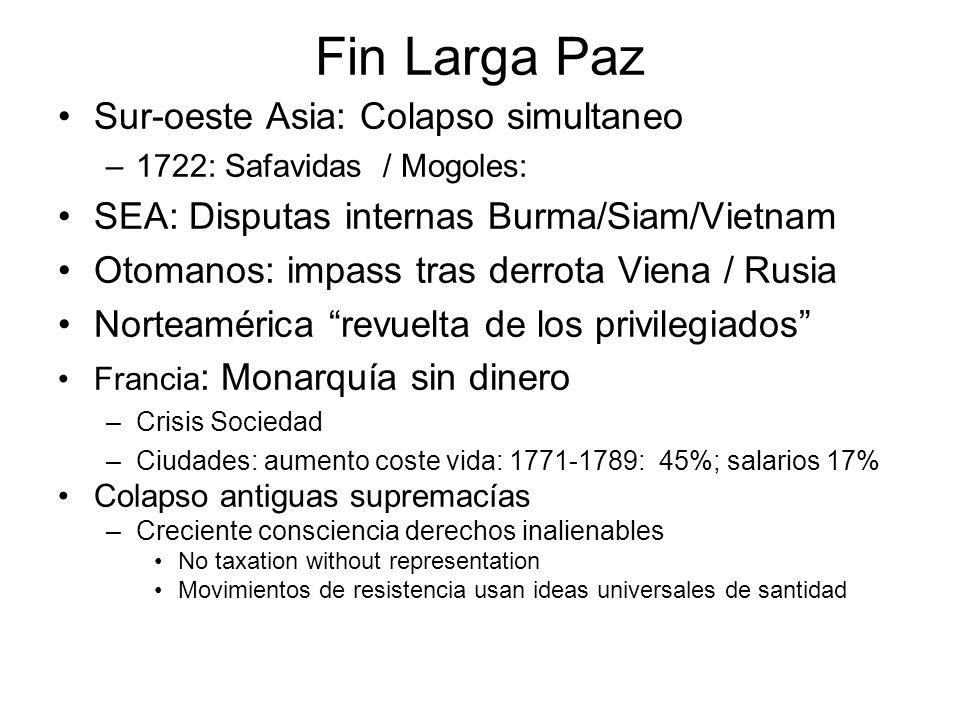 Taiping 1853-1864 Hóng Xiùquán : místico Protestas –Inflación campo por demografía + salida plata (* opio) –Pago impuestos: Plata // Cobro: cobre Socialismo indígena ¿Fin del Imperio.