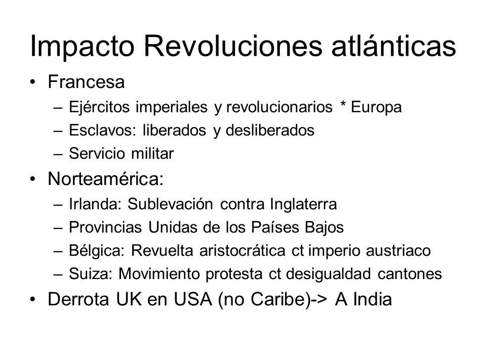 Impacto Revoluciones atlánticas Francesa –Ejércitos imperiales y revolucionarios * Europa –Esclavos: liberados y desliberados –Servicio militar Nortea