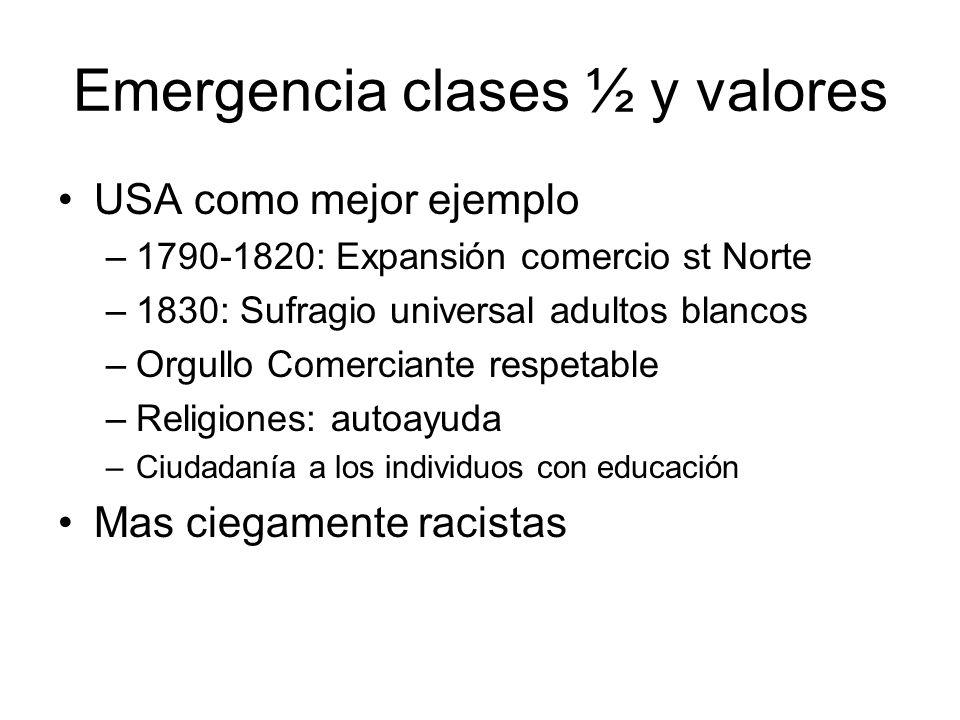 Emergencia clases ½ y valores USA como mejor ejemplo –1790-1820: Expansión comercio st Norte –1830: Sufragio universal adultos blancos –Orgullo Comerc