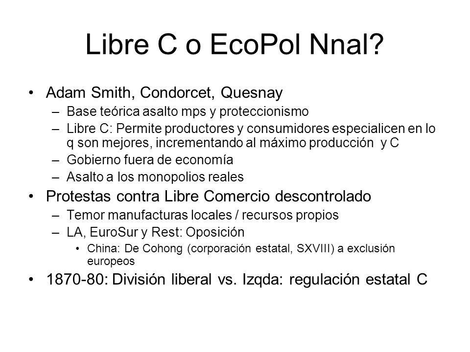 Libre C o EcoPol Nnal? Adam Smith, Condorcet, Quesnay –Base teórica asalto mps y proteccionismo –Libre C: Permite productores y consumidores especiali