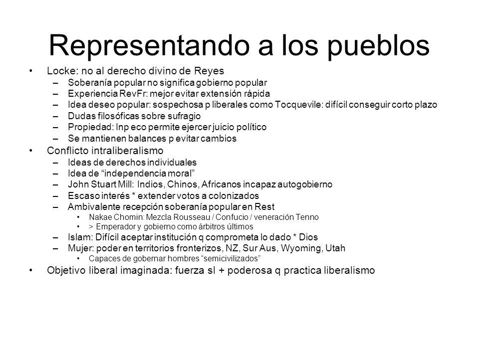 Representando a los pueblos Locke: no al derecho divino de Reyes –Soberanía popular no significa gobierno popular –Experiencia RevFr: mejor evitar ext