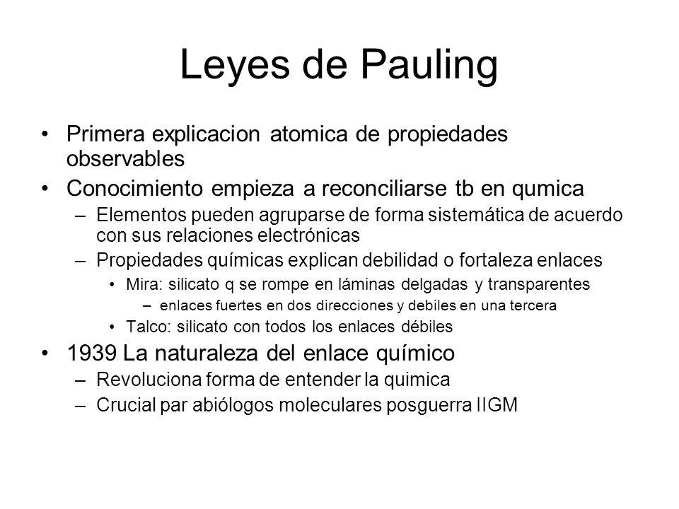 Leyes de Pauling Primera explicacion atomica de propiedades observables Conocimiento empieza a reconciliarse tb en qumica –Elementos pueden agruparse
