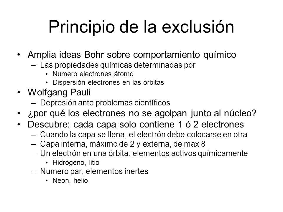 Principio de la exclusión Amplia ideas Bohr sobre comportamiento químico –Las propiedades químicas determinadas por Numero electrones átomo Dispersión