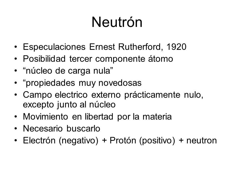 Neutrón Especulaciones Ernest Rutherford, 1920 Posibilidad tercer componente átomo núcleo de carga nula propiedades muy novedosas Campo electrico exte