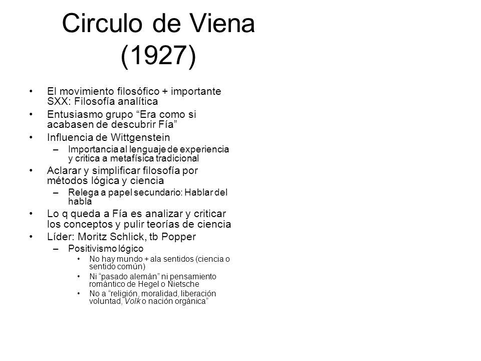 Circulo de Viena (1927) El movimiento filosófico + importante SXX: Filosofía analítica Entusiasmo grupo Era como si acabasen de descubrir Fía Influenc