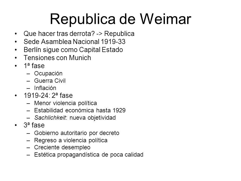 Republica de Weimar Que hacer tras derrota? -> Republica Sede Asamblea Nacional 1919-33 Berlín sigue como Capital Estado Tensiones con Munich 1ª fase