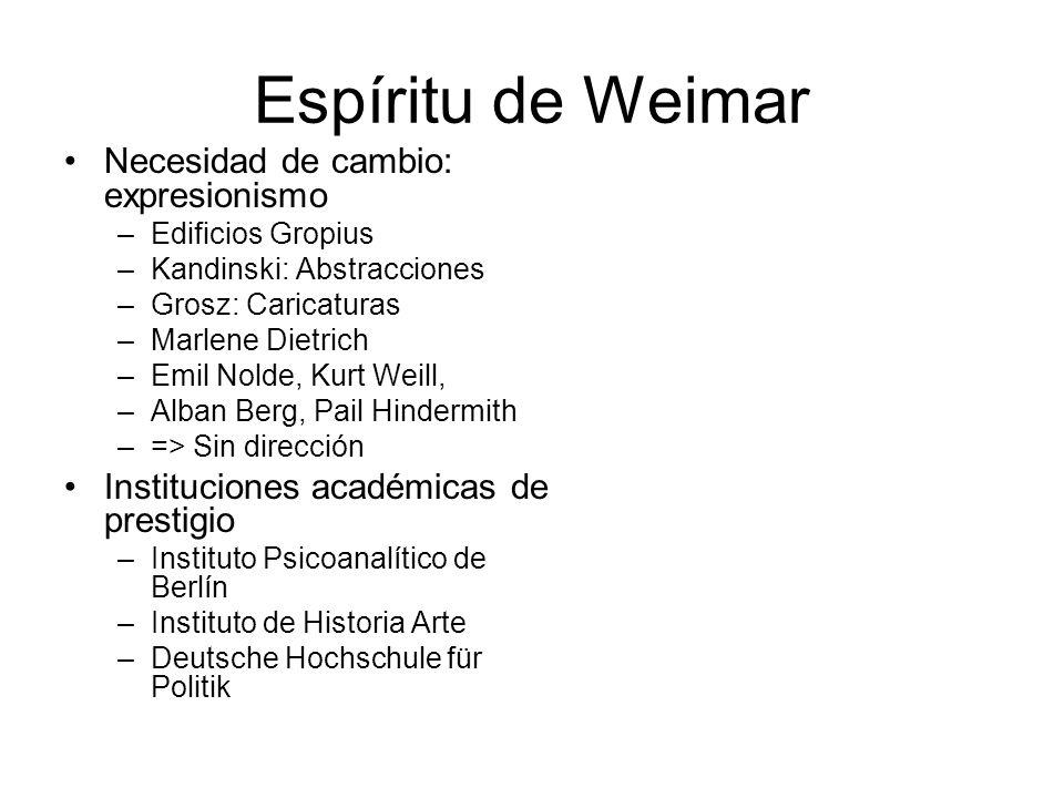 Espíritu de Weimar Necesidad de cambio: expresionismo –Edificios Gropius –Kandinski: Abstracciones –Grosz: Caricaturas –Marlene Dietrich –Emil Nolde,