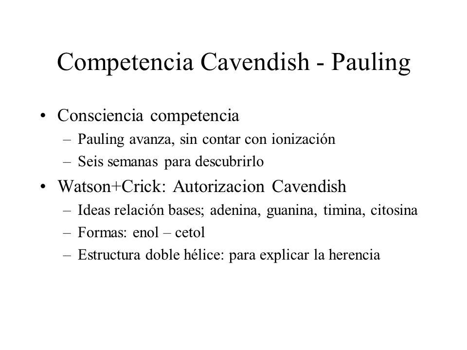 Competencia Cavendish - Pauling Consciencia competencia –Pauling avanza, sin contar con ionización –Seis semanas para descubrirlo Watson+Crick: Autori