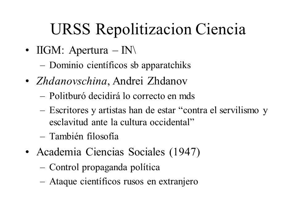 URSS Repolitizacion Ciencia IIGM: Apertura – IN\ –Dominio científicos sb apparatchiks Zhdanovschina, Andrei Zhdanov –Politburó decidirá lo correcto en