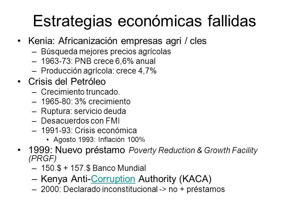 Estrategias económicas fallidas Kenia: Africanización empresas agri / cles –Búsqueda mejores precios agrícolas –1963-73: PNB crece 6,6% anual –Producción agrícola: crece 4,7% Crisis del Petróleo –Crecimiento truncado.