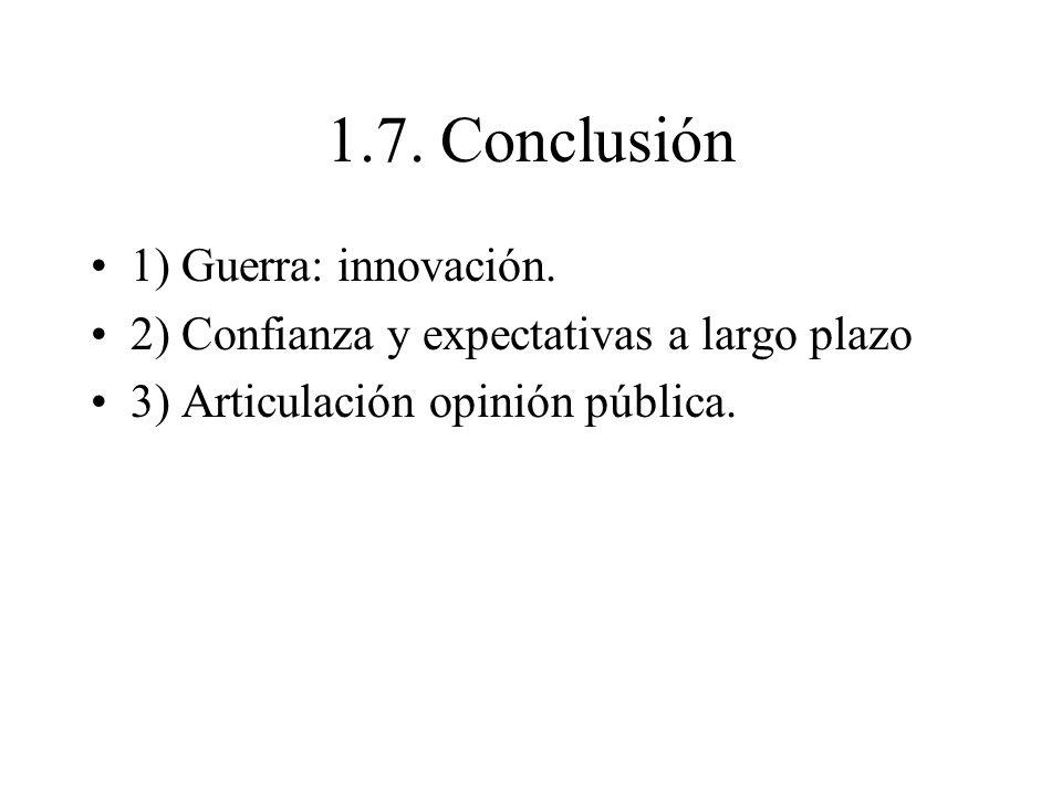 1.7. Conclusión 1) Guerra: innovación.