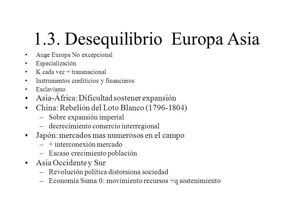 1.3. Desequilibrio Europa Asia Auge Europa No excepcional Especialización K cada vez + transnacional Instrumentos crediticios y financieros Esclavismo