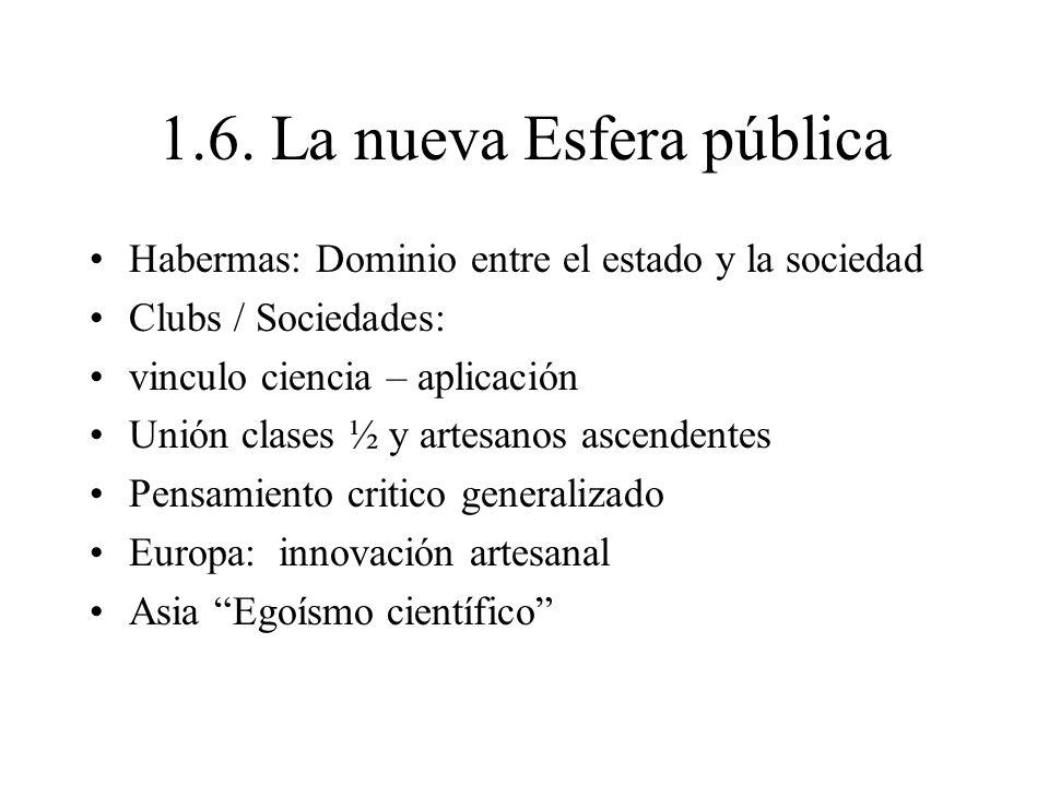 1.6. La nueva Esfera pública Habermas: Dominio entre el estado y la sociedad Clubs / Sociedades: vinculo ciencia – aplicación Unión clases ½ y artesan