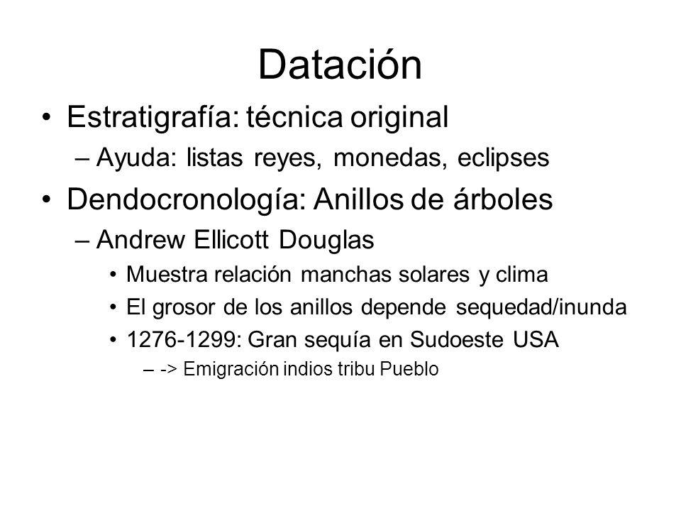 Datación Estratigrafía: técnica original –Ayuda: listas reyes, monedas, eclipses Dendocronología: Anillos de árboles –Andrew Ellicott Douglas Muestra