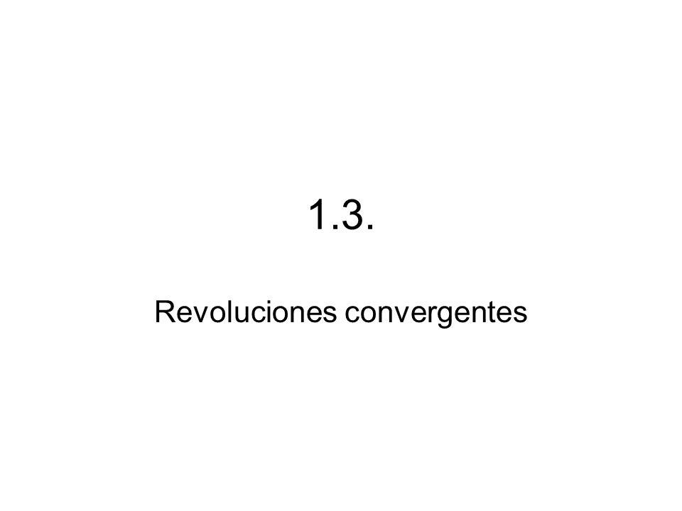 1.3. Revoluciones convergentes