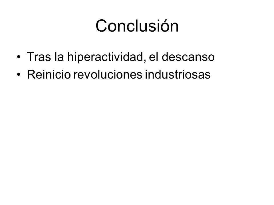 Conclusión Tras la hiperactividad, el descanso Reinicio revoluciones industriosas