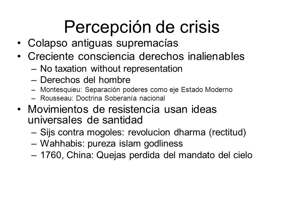 Percepción de crisis Colapso antiguas supremacías Creciente consciencia derechos inalienables –No taxation without representation –Derechos del hombre
