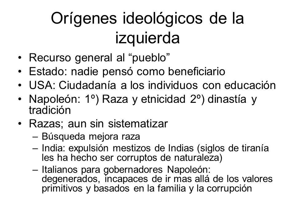 Orígenes ideológicos de la izquierda Recurso general al pueblo Estado: nadie pensó como beneficiario USA: Ciudadanía a los individuos con educación Na