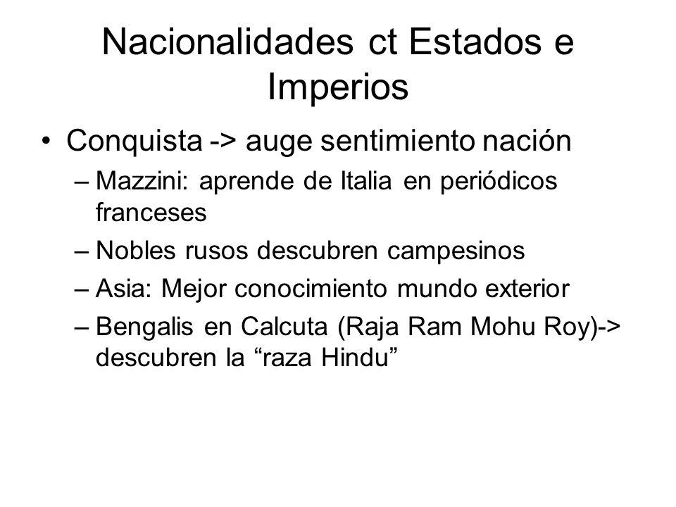 Nacionalidades ct Estados e Imperios Conquista -> auge sentimiento nación –Mazzini: aprende de Italia en periódicos franceses –Nobles rusos descubren