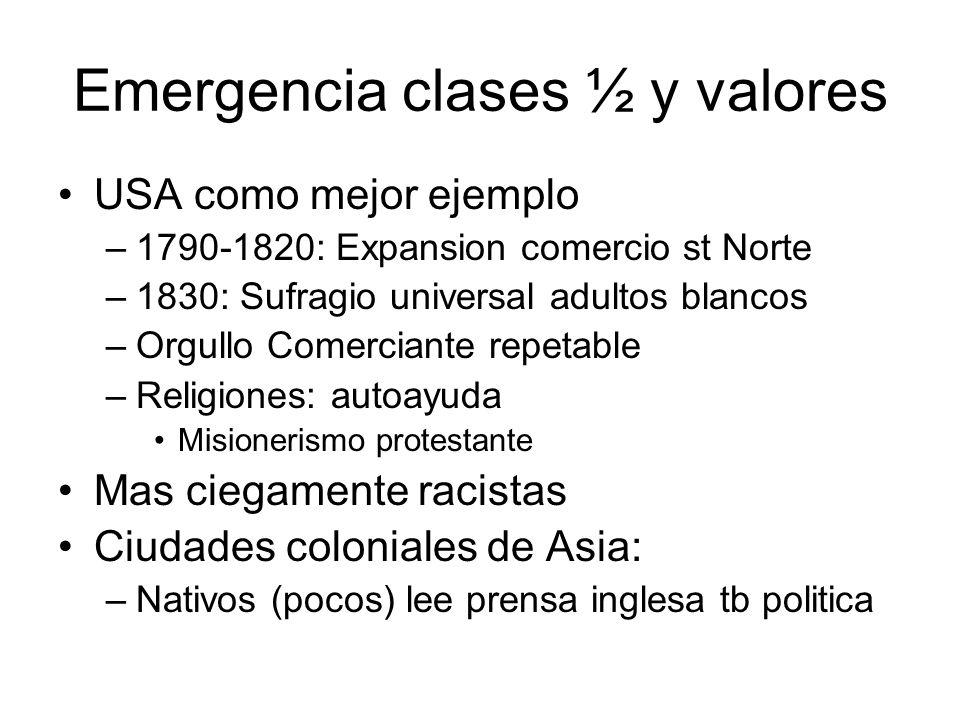 Emergencia clases ½ y valores USA como mejor ejemplo –1790-1820: Expansion comercio st Norte –1830: Sufragio universal adultos blancos –Orgullo Comerc